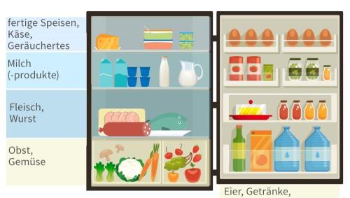Illustration: Ordnung im Kühlschrank